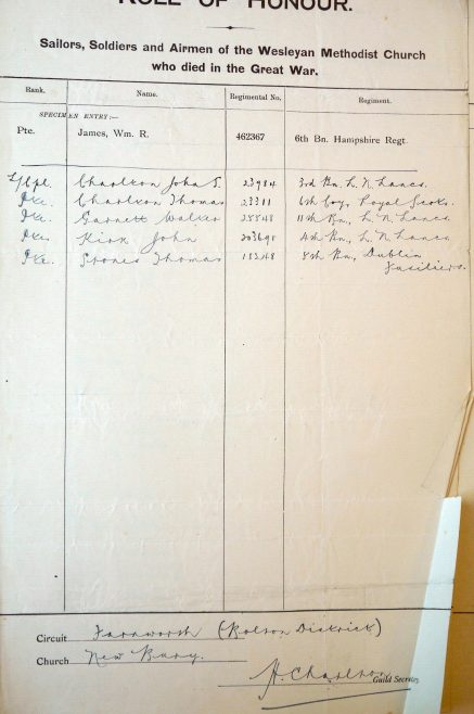 New Bury, Farnsworth, Roll of Honour. Methodist Archive and Research Centre (reference MA 8030 item 194) | Trustees for Methodist Church Purposes, 2018